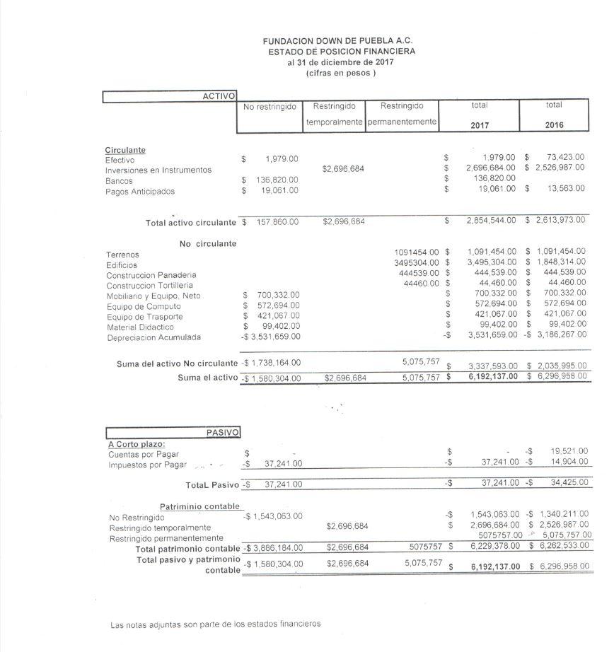 EdoPosicionFinancieraFUDAC